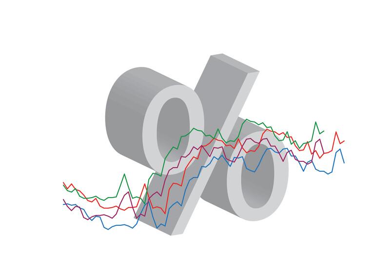 percent_change_interest_rates.jpg